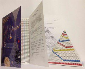 progressive-periodic-table-of-the-elements-comlete-set